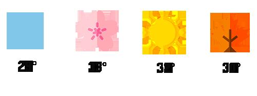 temperature_eau-perhentian