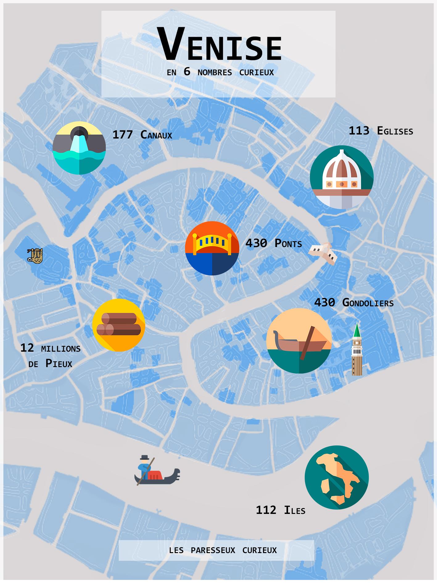 infographie venise