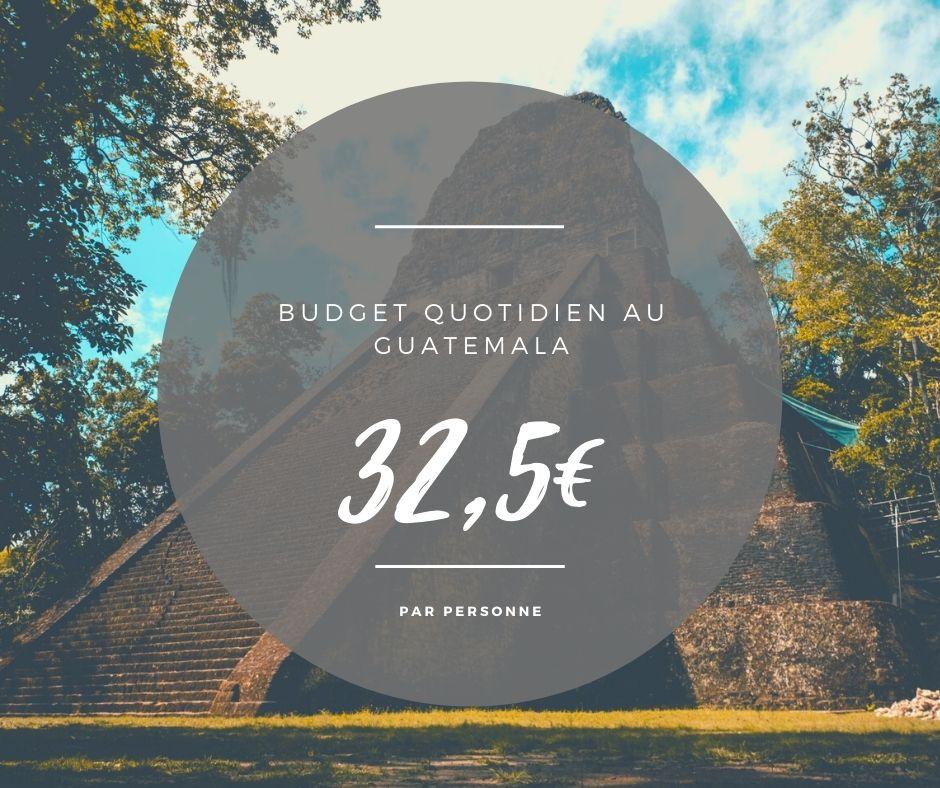 budget quotidien au guatemala