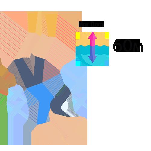 profondeur maximale cenotes